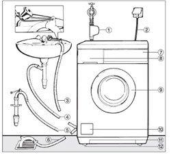 Установка стиральной машины. Владивостокские сантехники.